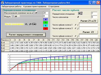 Программа расчета передаточного числа
